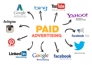 Google Ads, Facebook Ads, YouTube Ads, and other pay-per-click (PPC) advertising platforms can be extremely profitable... but there's a steep learning curve to get them there